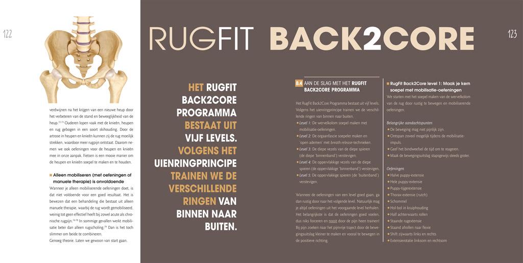 RugFit - Binnenwerk